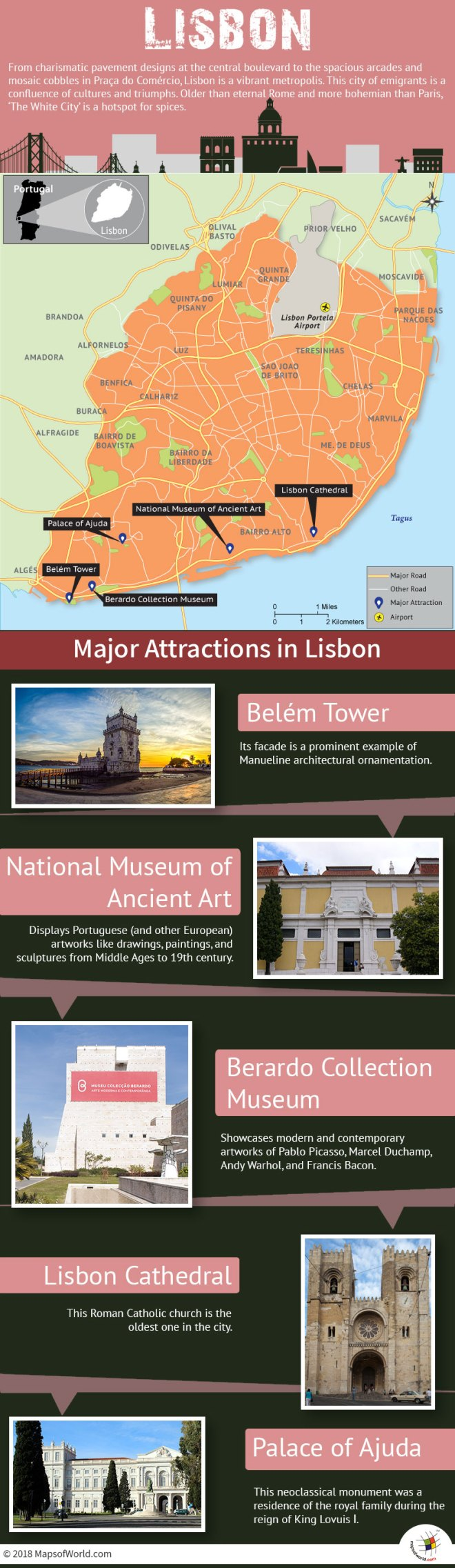 Infographic Depicting Lisbon Tourist Attractions