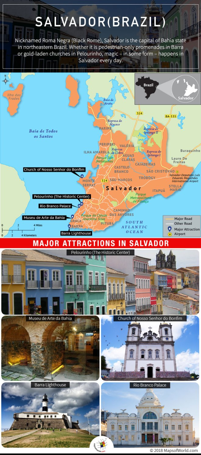 Infographic Depicting Salvador Tourist Attractions
