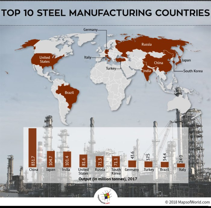 World Map depicting Top Ten Steel Manufacturing Countrie