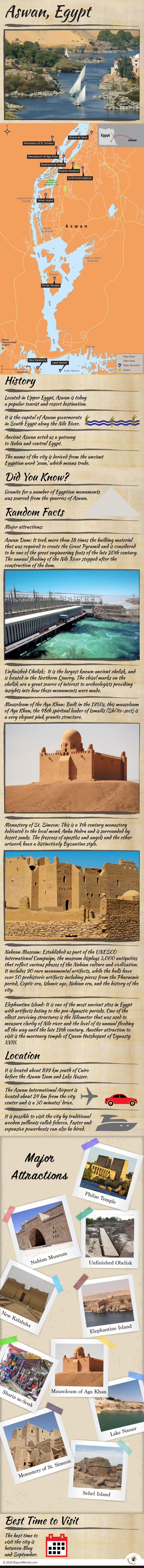 Infographic Depicting Aswan Tourist Attractions