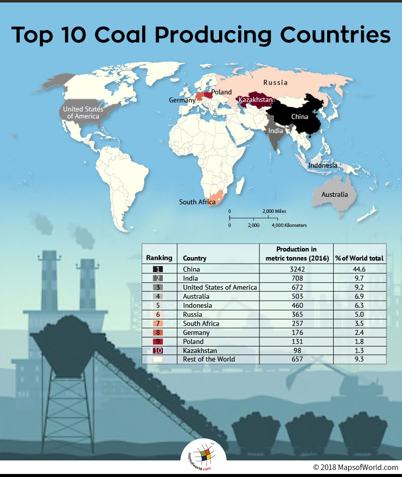 World map depicting top 10 coal producing nations