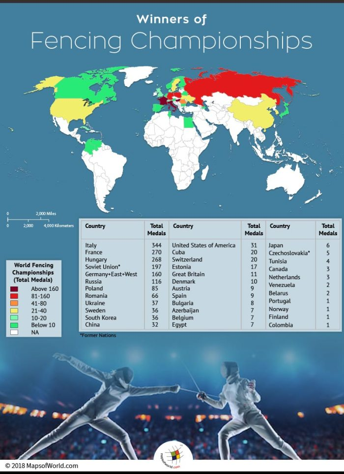 World Map depicting medals won by countries in the Fencing Championship