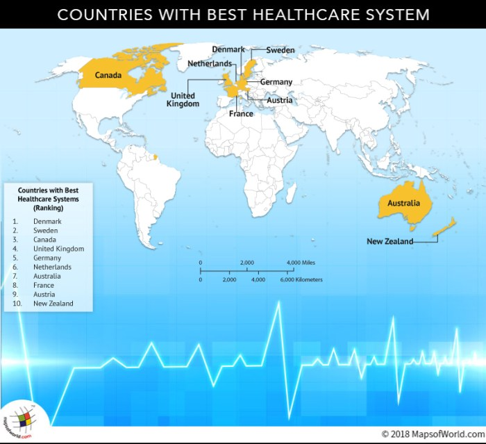 World Map depicting countries with best healthcare systems