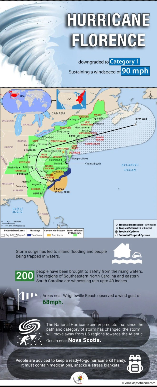Infographic elaborating US states affected by Hurricane Florence