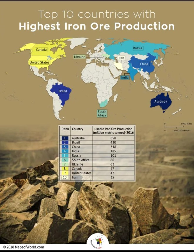 top 10 iron ore producing nations