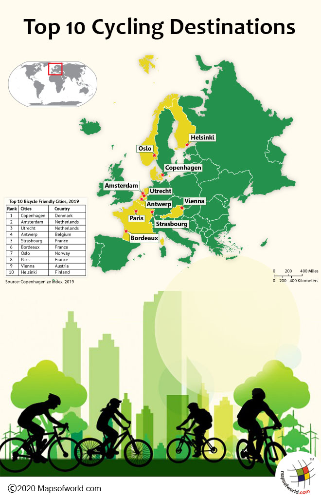 Map Showing Top 10 Cycling Destinations of this World