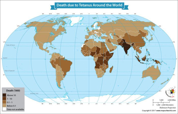 World map showing countries wiith tetanus affected population