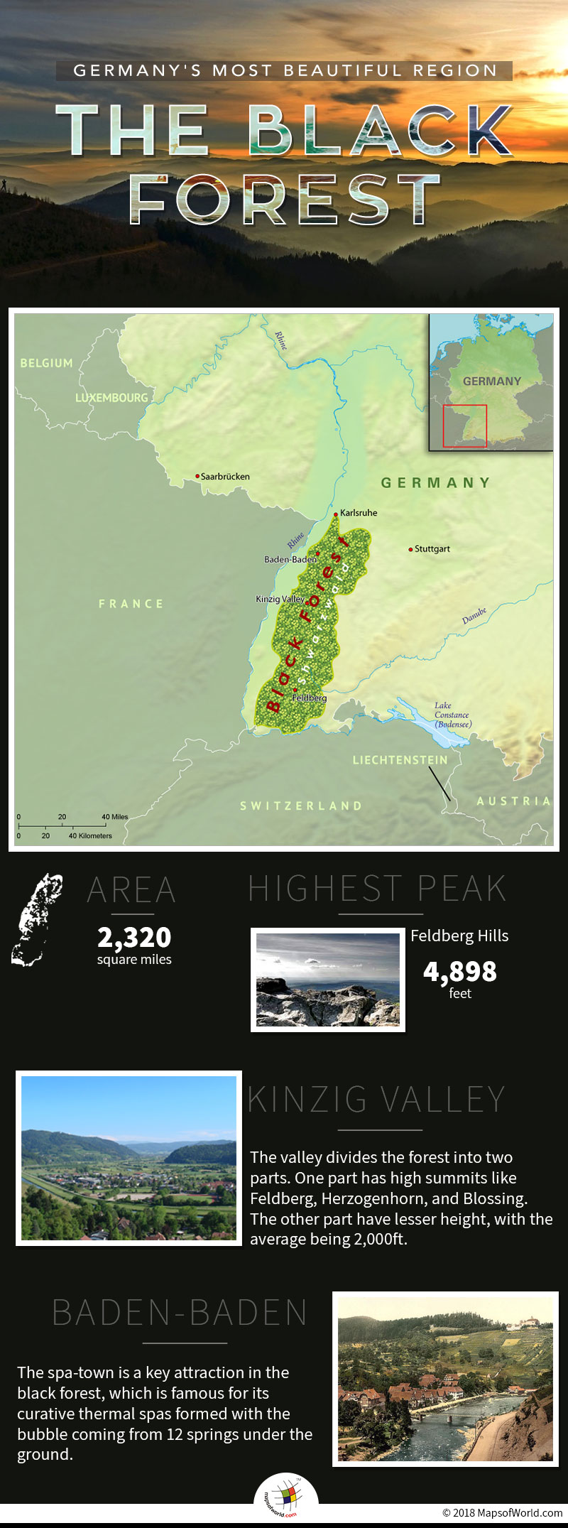 Infographic about the famous Black Forest