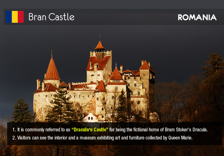 Infographic depicts Bran Castle