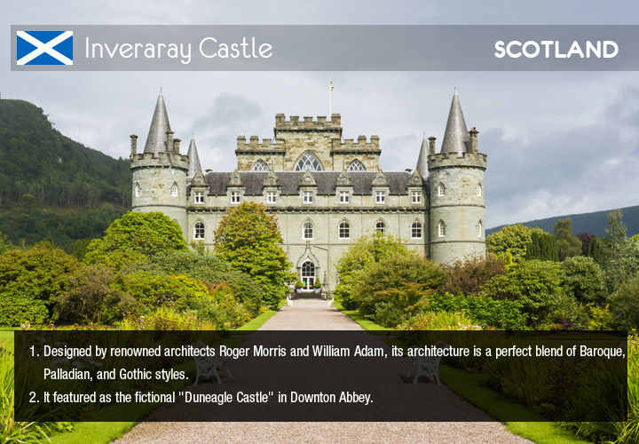 Infographic depicts Iverary Castle