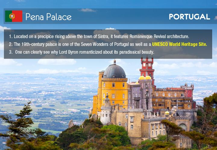 Infographic depicts Pena Castle
