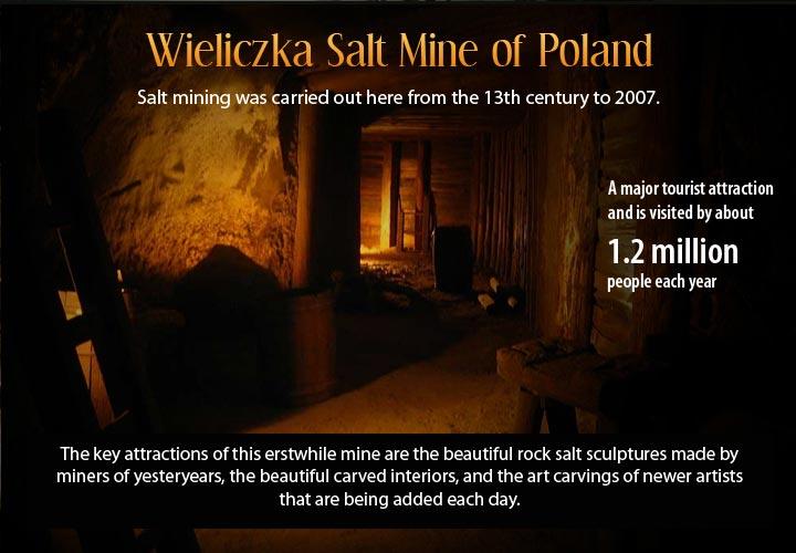 Infographic describing the underground city of Poland