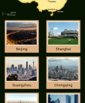 Best Cities for Business in China