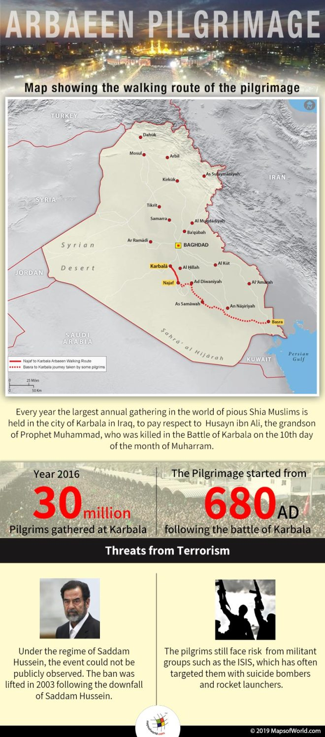 Infographic Elaborating The Arbaeen Pilgrimage Route