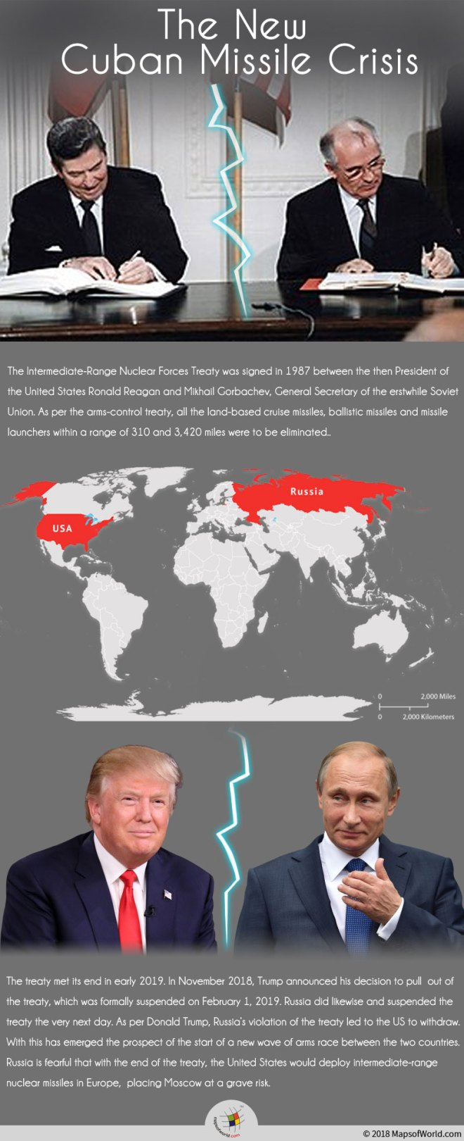 Infographic Giving Details on The New Cuban Missile Crisis