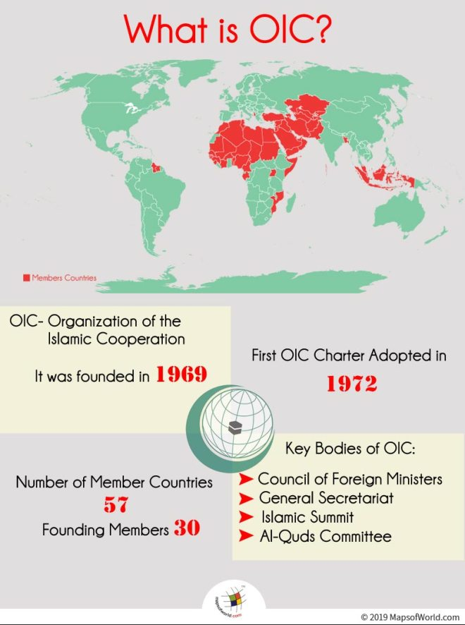 Infographic Giving Details About The OIC