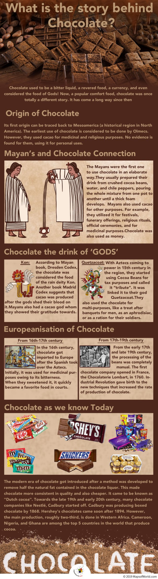 Infographic Depicting Information on Chocolate Origin