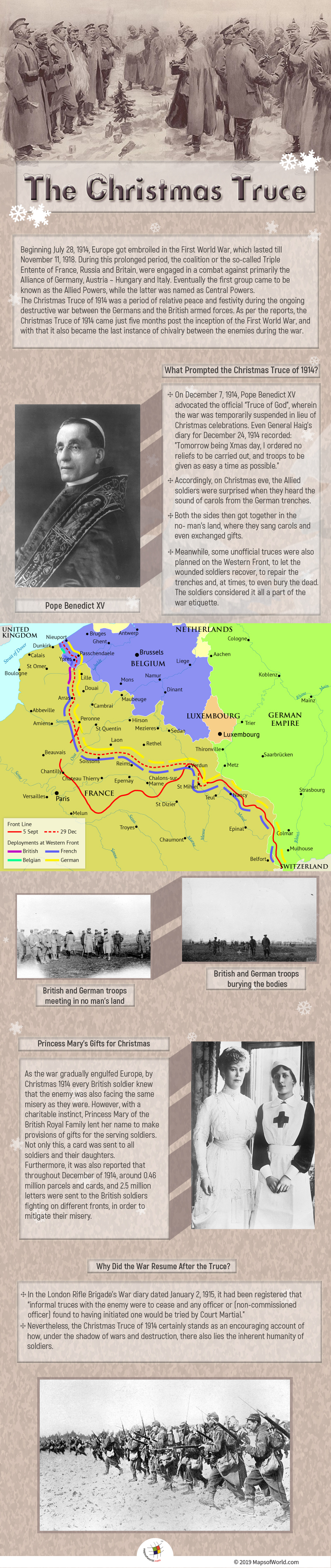 Infographic Giving Details on The Christmas Truce 1914