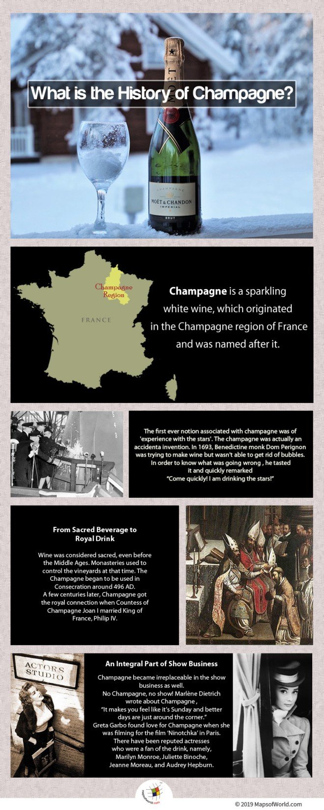 Infographic Showing The History of Champagne