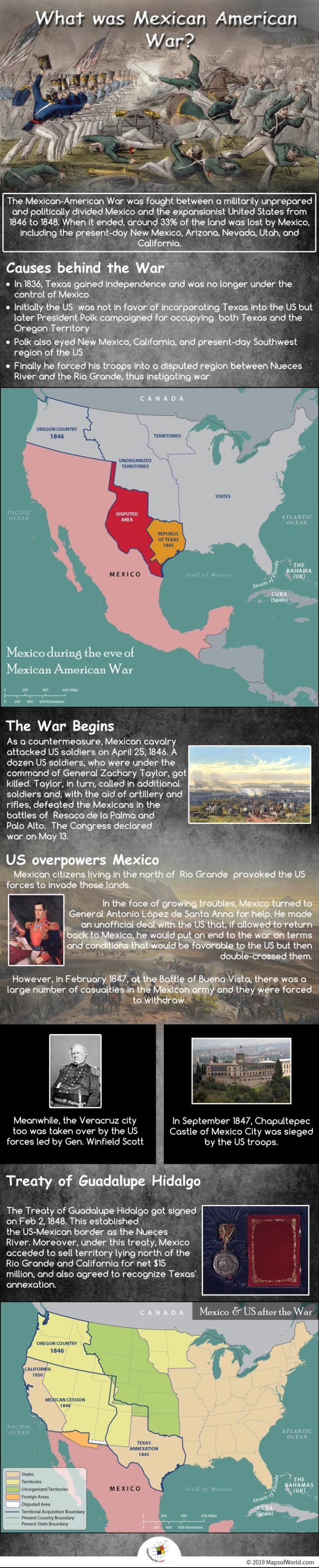 Infographic Showing Details of The Mexican American War