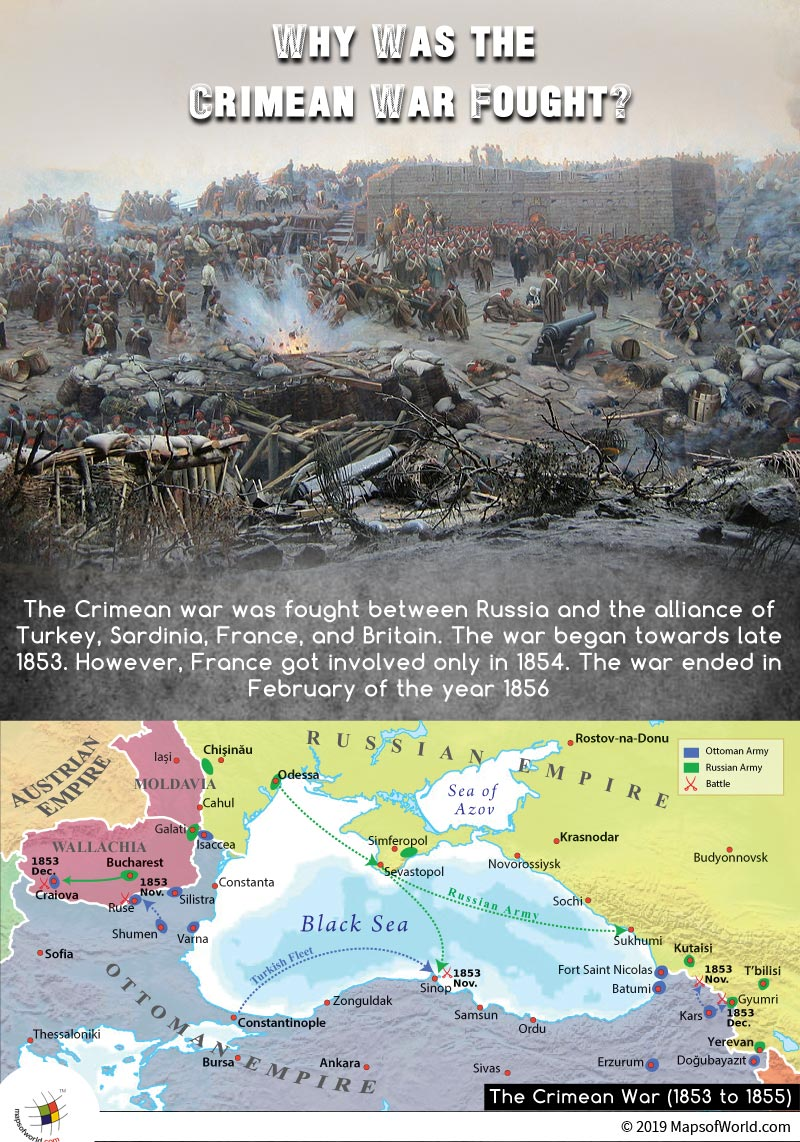 Infographic Giving Details of The Crimean War