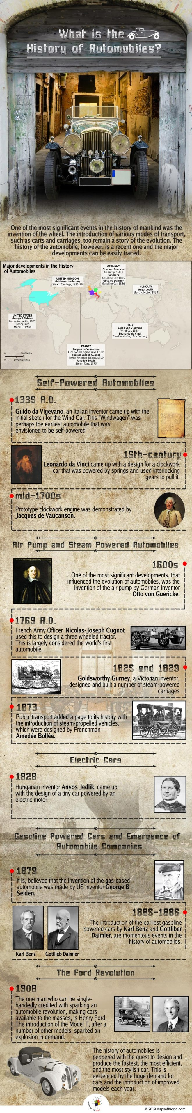 Infographic Giving Details on The History of Automobiles