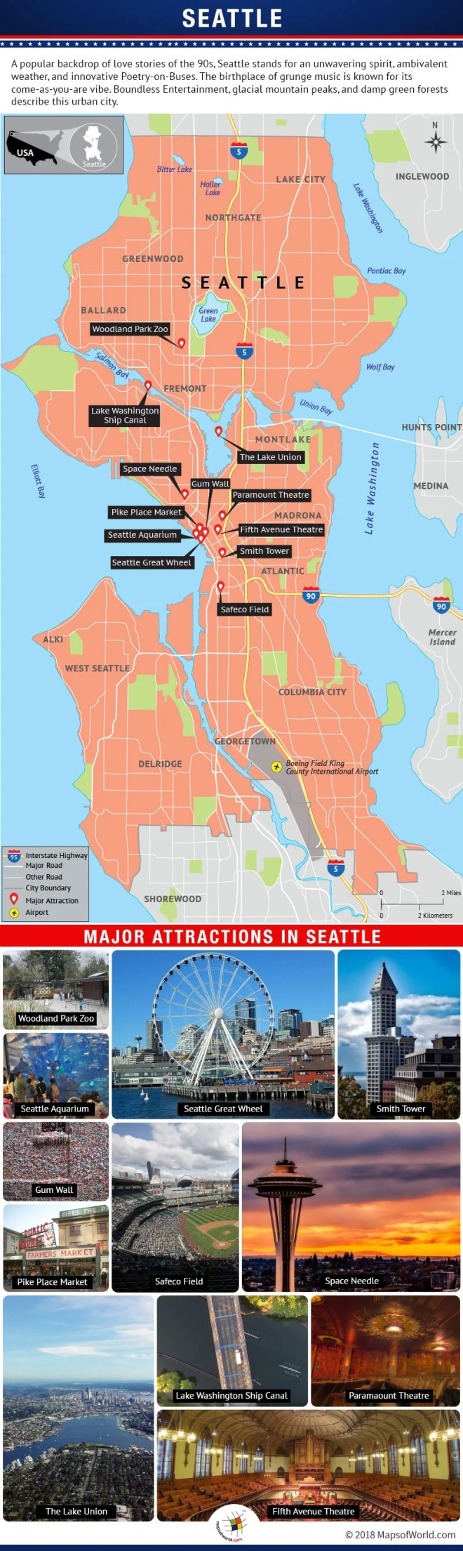 Infographic Depicting Seattle's Tourist Attractions
