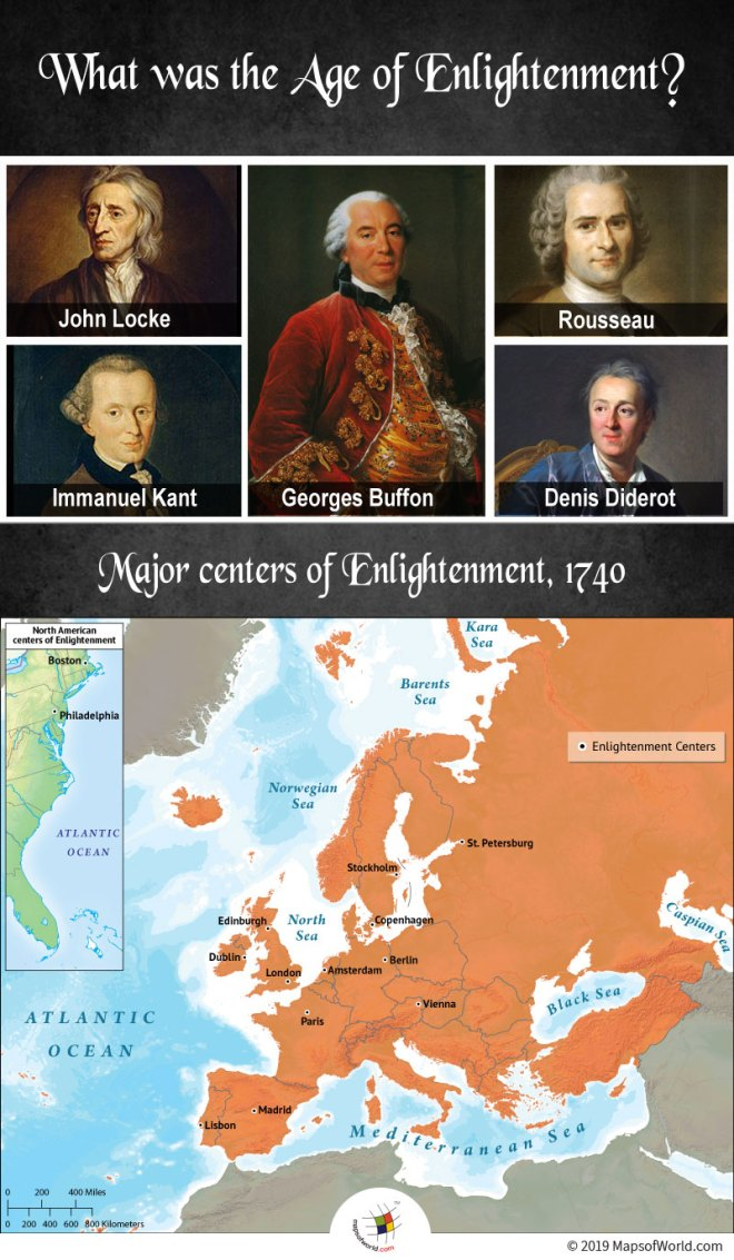 Infographic on The Age of Enlightenment