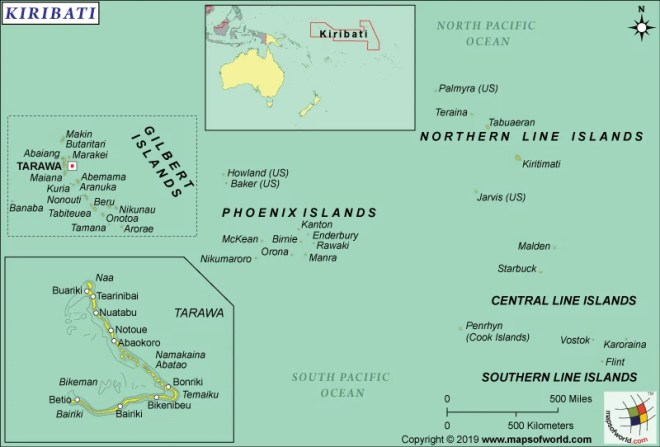 What are the Key Facts of Kiribati? - Answers