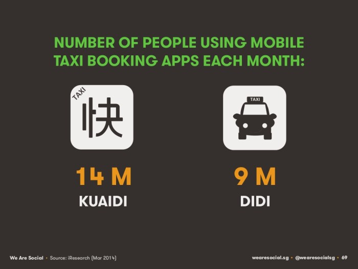 Mobile Taxi China