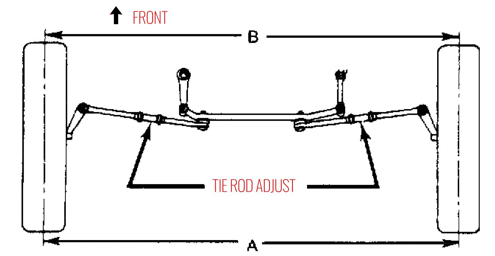 Alignment On Volvo 850 Specifications Amp Procedures