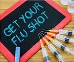 Cold  Flu Pictures Slideshow: 10 Facts About Flu Shots