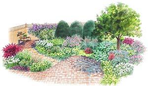 No-Mow Backyard Garden Plan on No Mow Backyard Ideas  id=68441