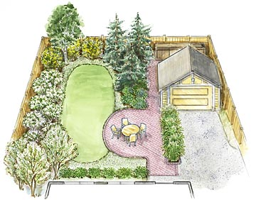 A Small Backyard Landscape Plan on Backyard Layout Planner  id=64382