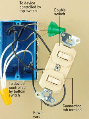 Combination Switches: Double, Unswitched, Toggle, Remote