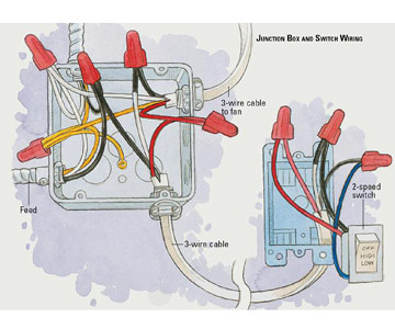 wiring diagram junction box wiring diagram for 4 way junction box rh parsplus co Light Switch Junction Box house wiring junction box