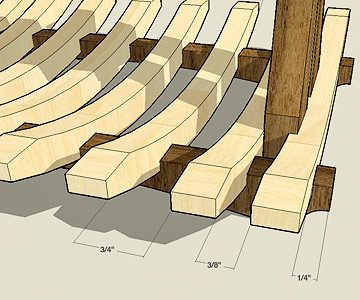 Minanda: Loft bed free woodworking plans hope chest