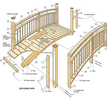 wood bridge woodworking plans