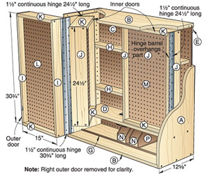 Homemade Tool Cabinet Plans