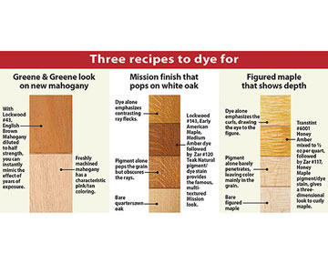 wood magazine tips