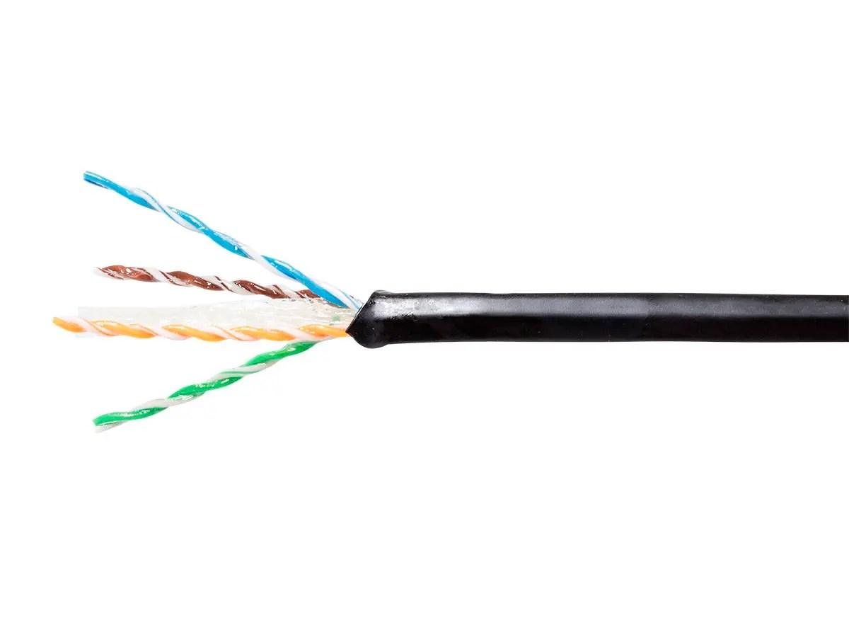 Monoprice Cat6 Ethernet Bulk Cable