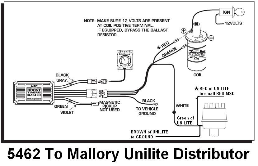 5462 To Mallory Unilite  MSD Blog