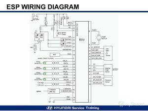 Esp Wiring Diagrams : 19 Wiring Diagram Images  Wiring