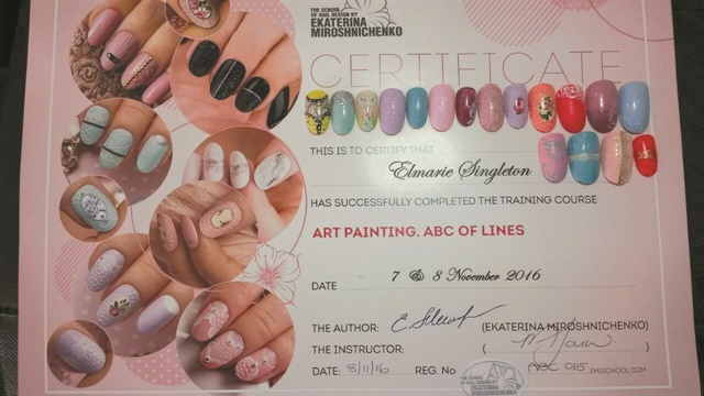 The Most Por Cl At E Mi School Of Nail Design Pretoria Is Art Painting Abcs Lines