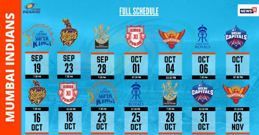 IPL 2020 Full Schedule: Date and Time, Match Timings, Venue, Fixtures of Each Team