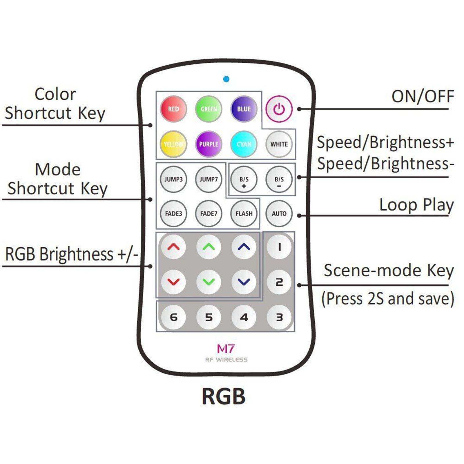 Mini M7 Rf Wireless Led Controller Rgb Strip Light Halo
