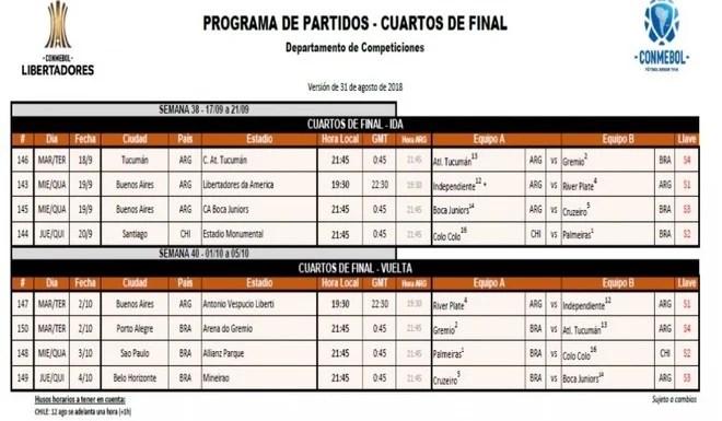 La programación de los cuartos de final.