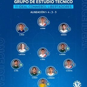 Three from River and one from Boca in Conmebol's ideal team