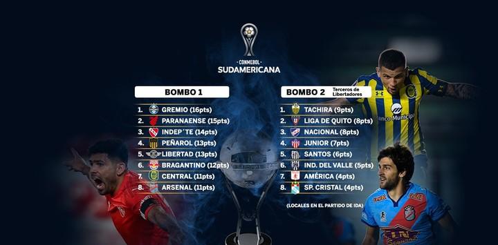 Los bombos de sorteo de octavos de final de la Sudamericana 2021.