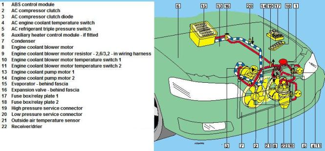 ac wiring diagram wiring diagram mercedes 190e no power to ac clutch from relay 12v wiring diagram